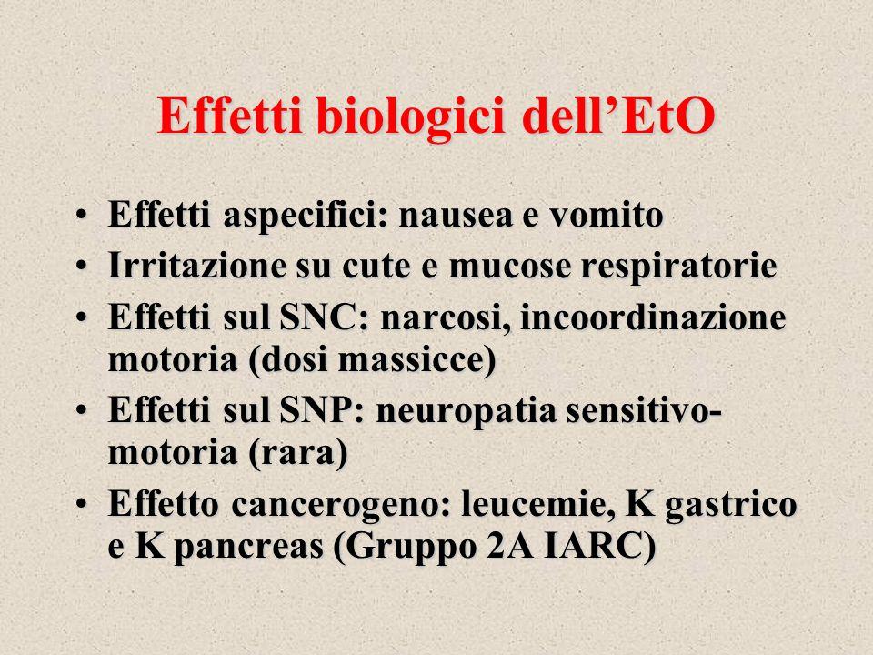 Effetti biologici dell'EtO
