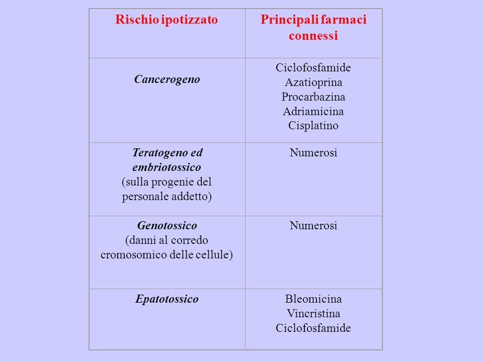 Teratogeno ed embriotossico