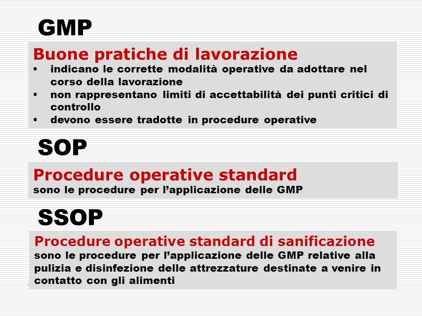 GMP SOP SSOP Buone pratiche di lavorazione