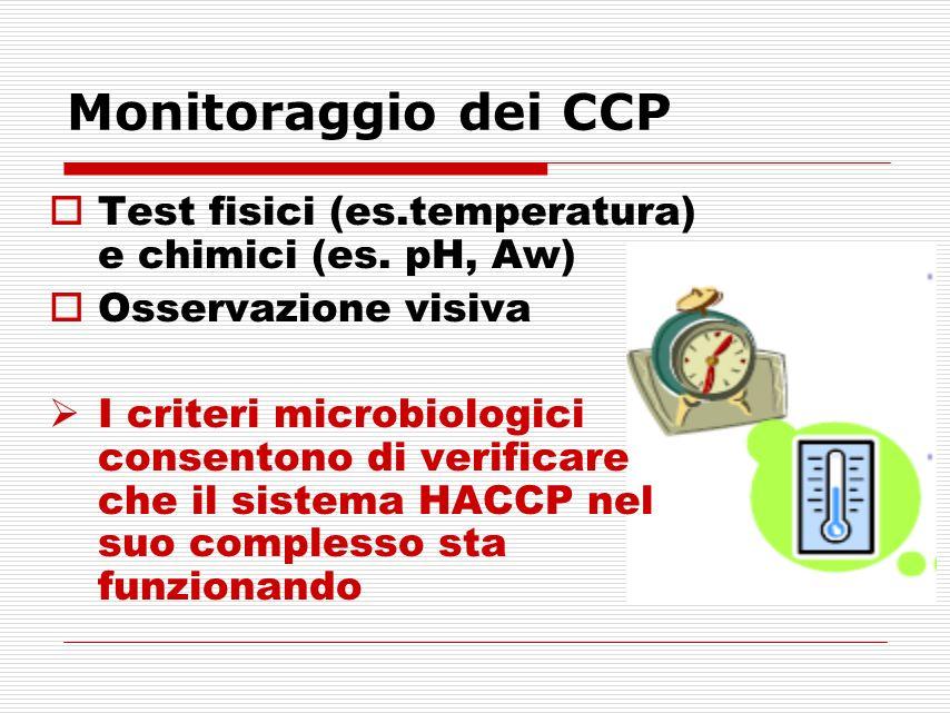 Monitoraggio dei CCPTest fisici (es.temperatura) e chimici (es. pH, Aw) Osservazione visiva.