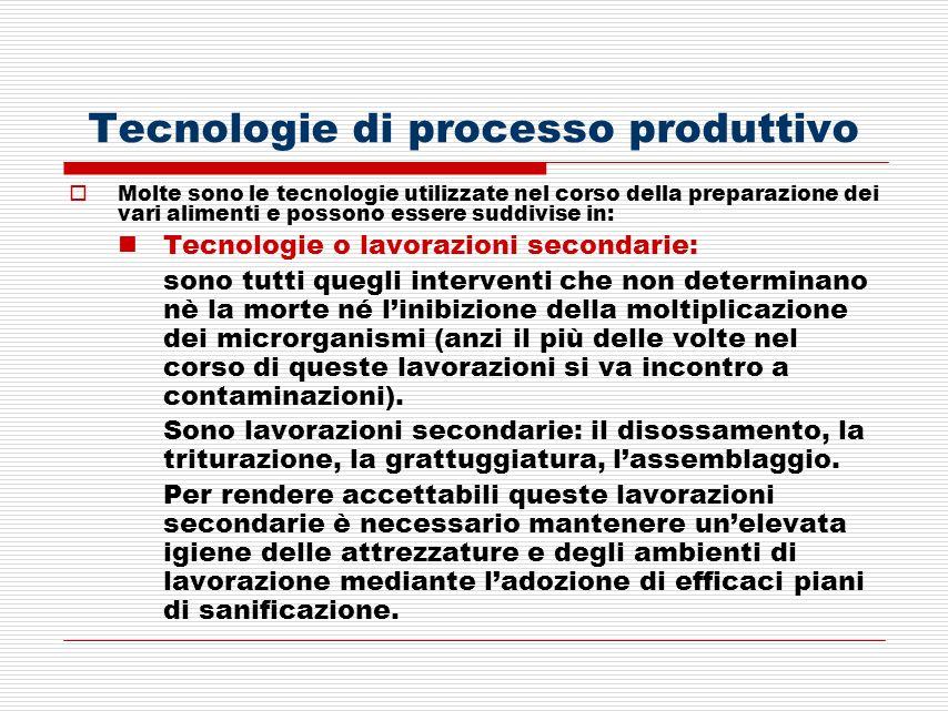 Tecnologie di processo produttivo