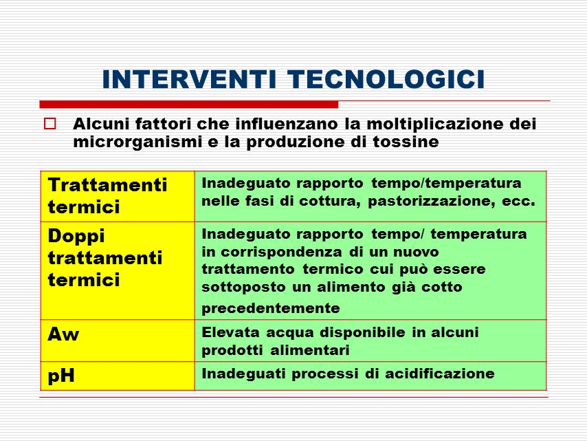 INTERVENTI TECNOLOGICI