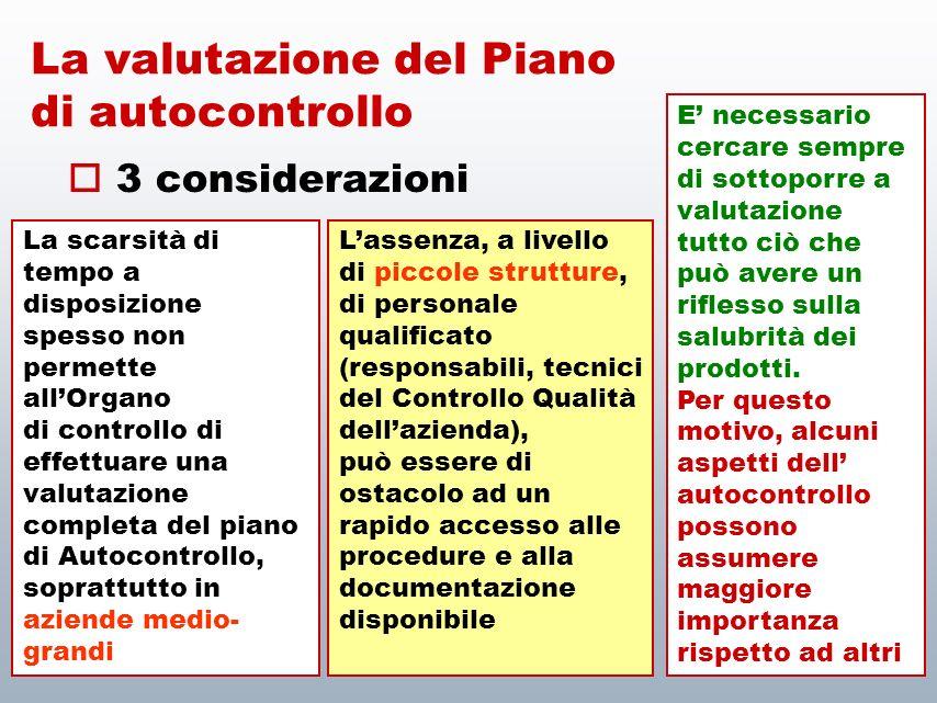 La valutazione del Piano di autocontrollo