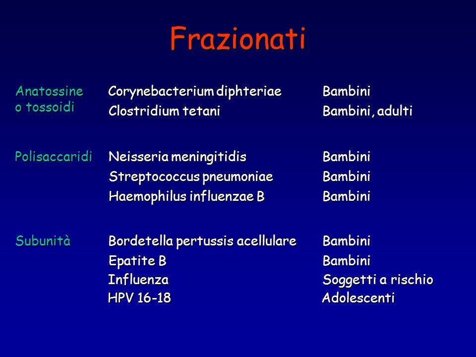 Frazionati Anatossine o tossoidi Corynebacterium diphteriae Bambini