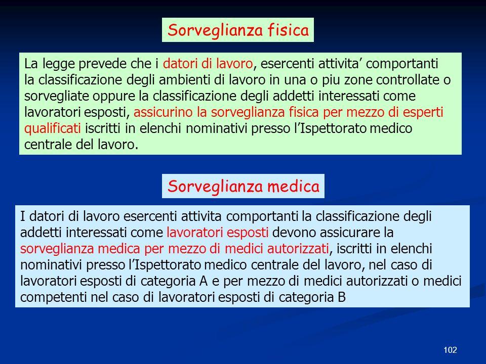 Sorveglianza fisica Sorveglianza medica