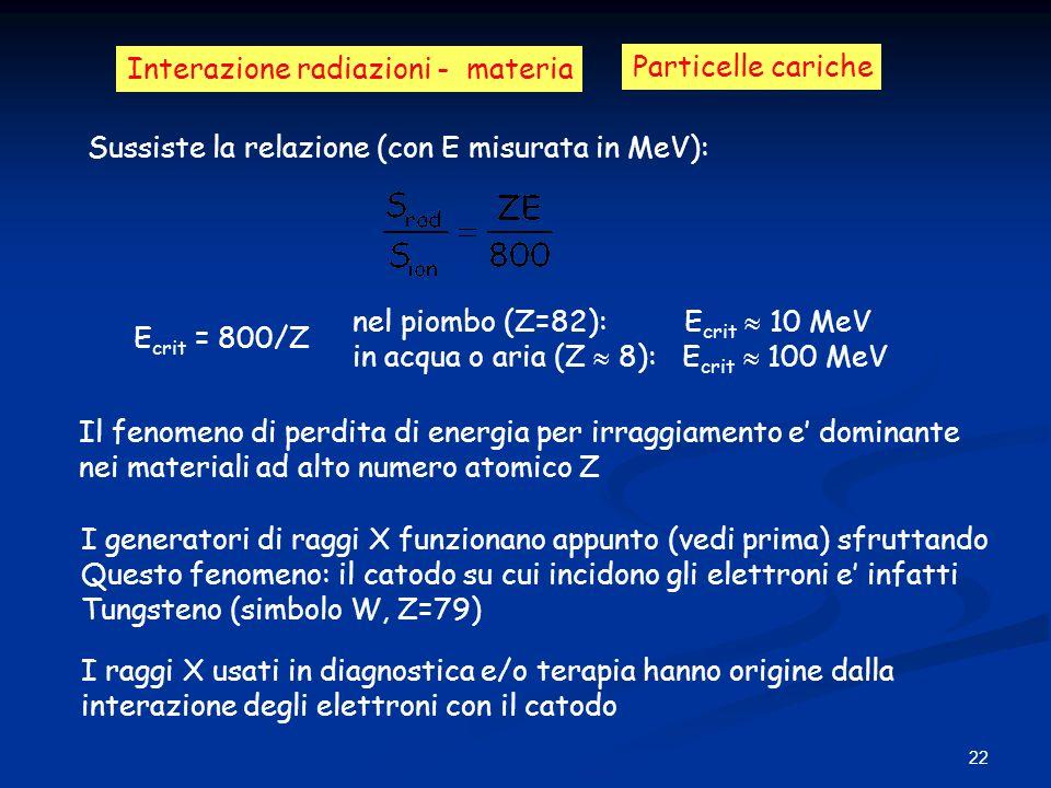 Interazione radiazioni - materia