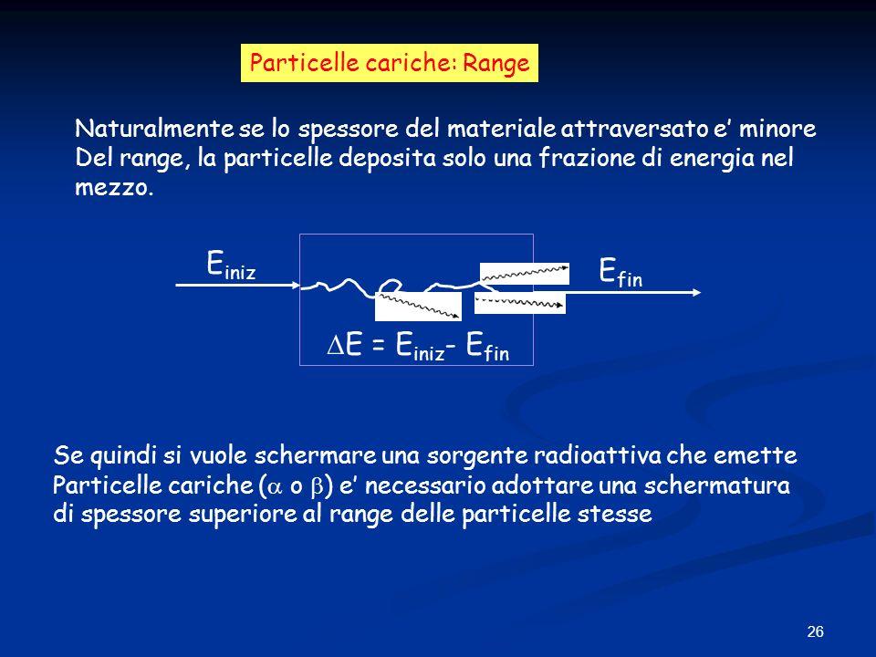 Einiz Efin E = Einiz- Efin Particelle cariche: Range