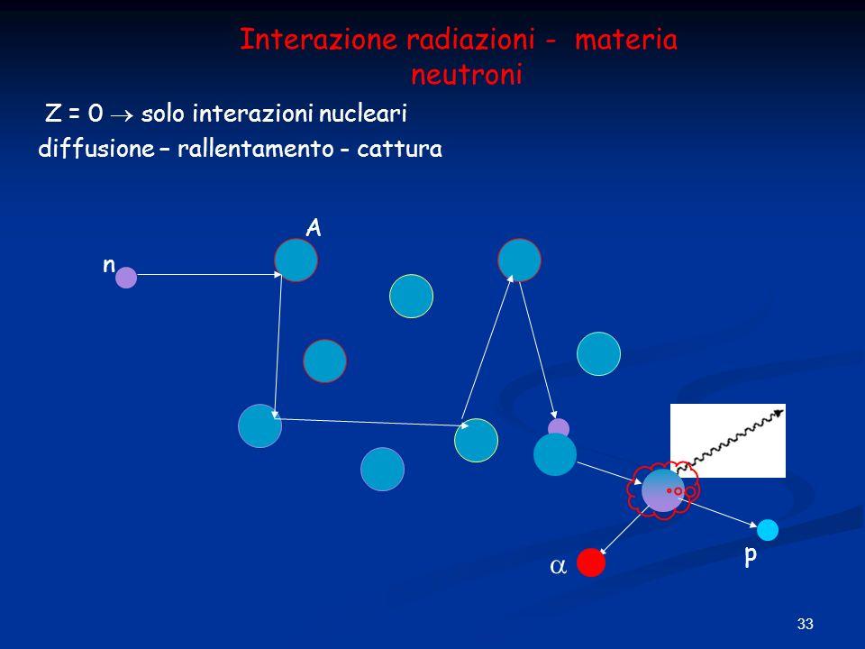 Interazione radiazioni - materia neutroni