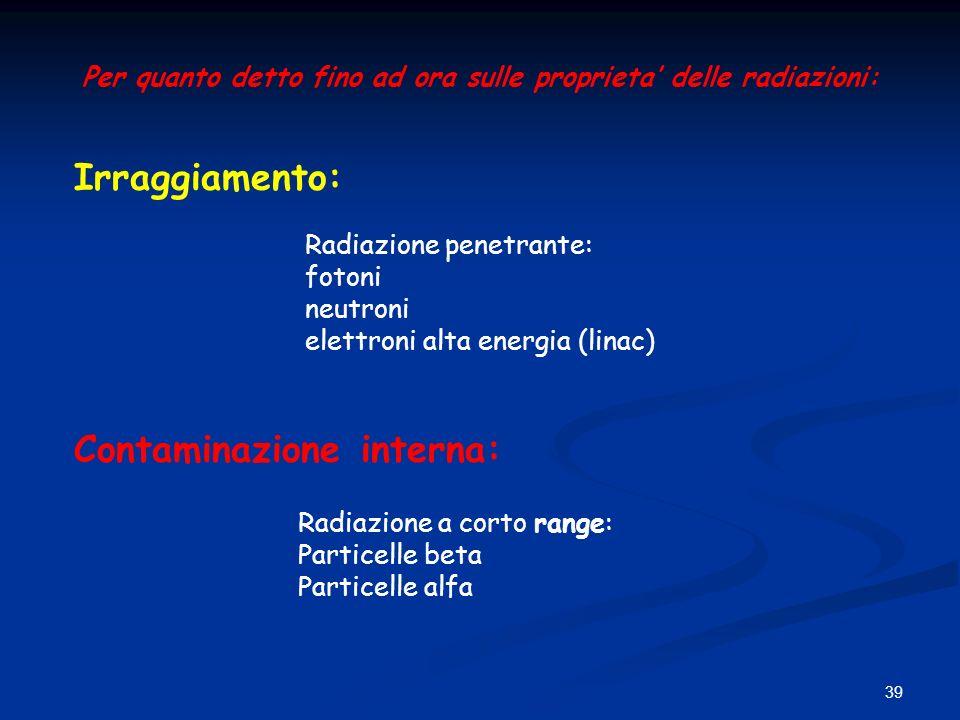 Contaminazione interna: