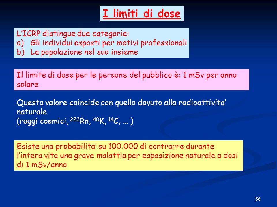 I limiti di dose L'ICRP distingue due categorie: