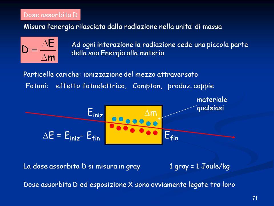 m Einiz Efin E = Einiz- Efin Dose assorbita D