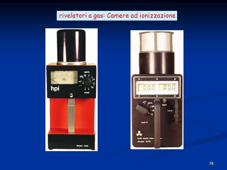 rivelatori a gas: Camere ad ionizzazione