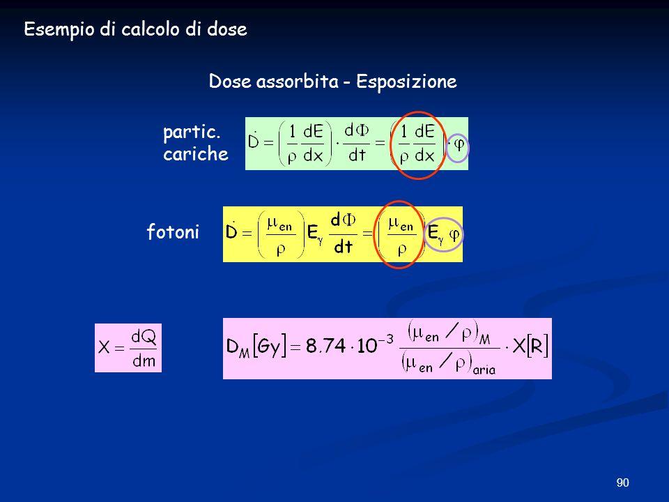 Esempio di calcolo di dose