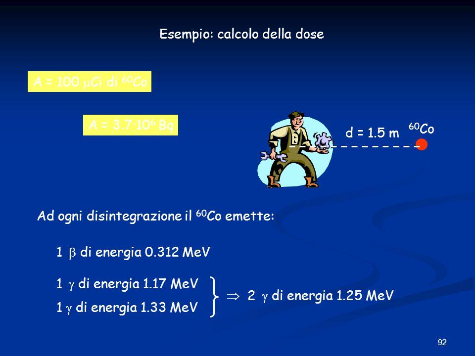 Esempio: calcolo della dose