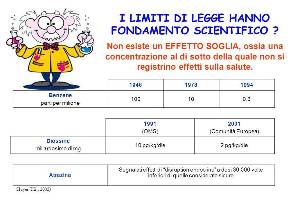 I LIMITI DI LEGGE HANNO FONDAMENTO SCIENTIFICO