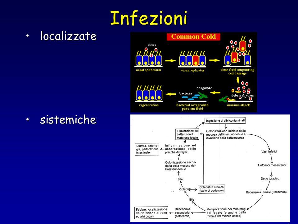 Infezioni localizzate sistemiche