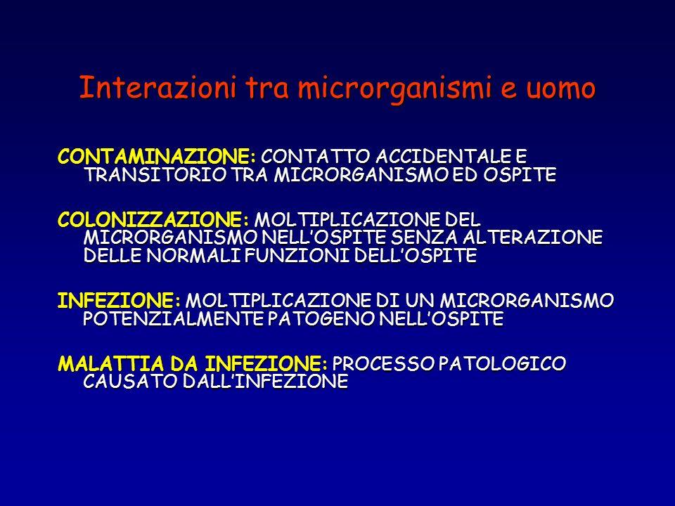 Interazioni tra microrganismi e uomo