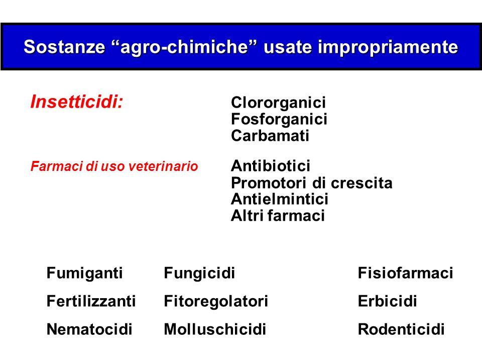 Sostanze agro-chimiche usate impropriamente