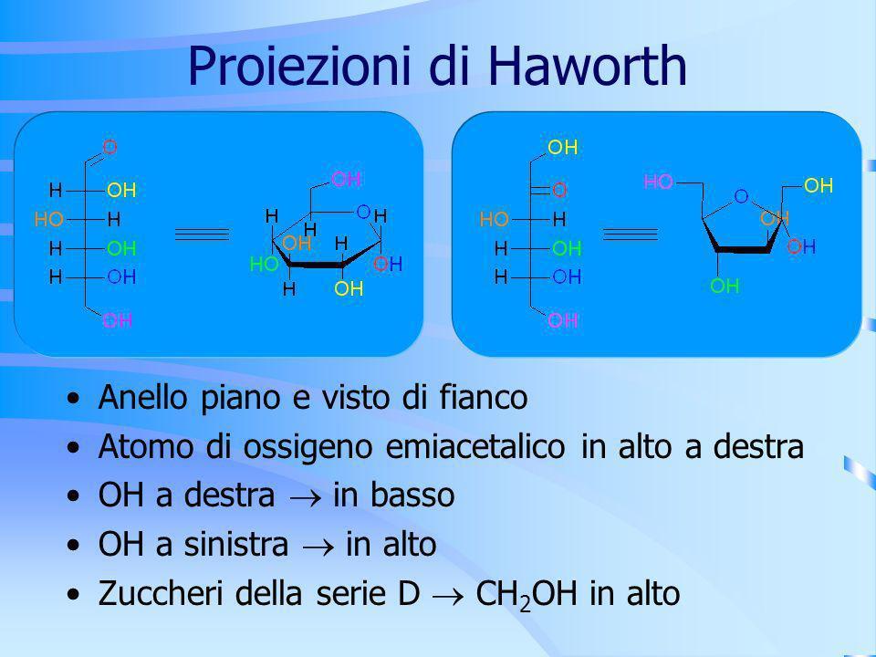 Proiezioni di Haworth Anello piano e visto di fianco