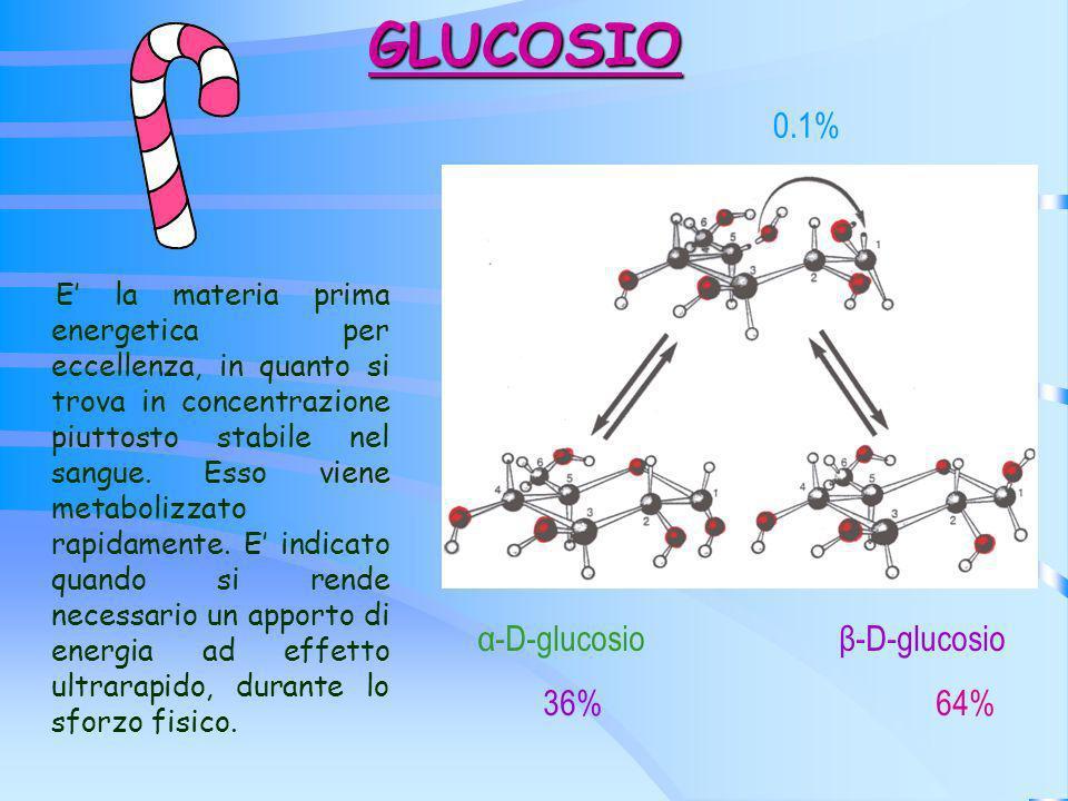 GLUCOSIO 0.1% α-D-glucosio β-D-glucosio 36% 64%