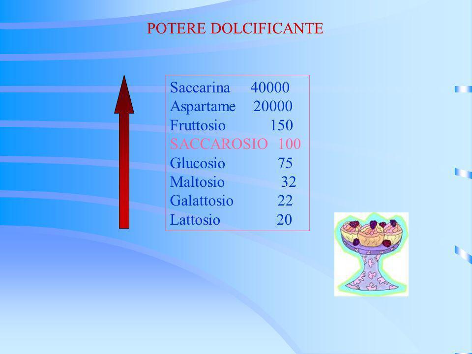 POTERE DOLCIFICANTE Saccarina 40000. Aspartame 20000. Fruttosio 150. SACCAROSIO 100.
