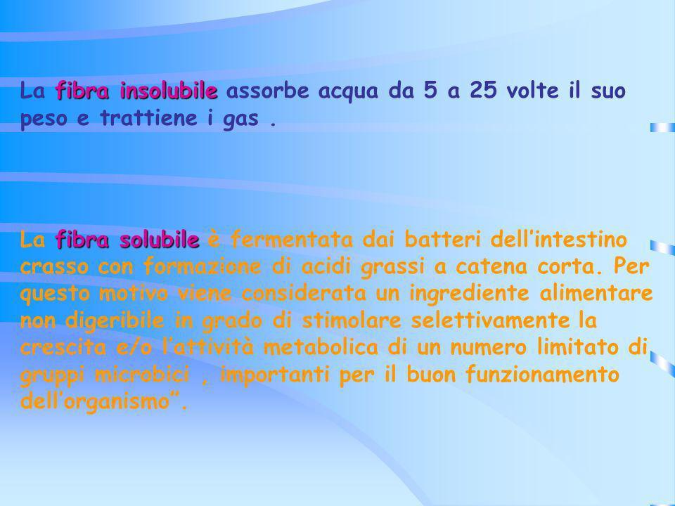 La fibra insolubile assorbe acqua da 5 a 25 volte il suo peso e trattiene i gas .