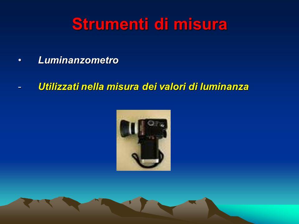 Strumenti di misura Luminanzometro