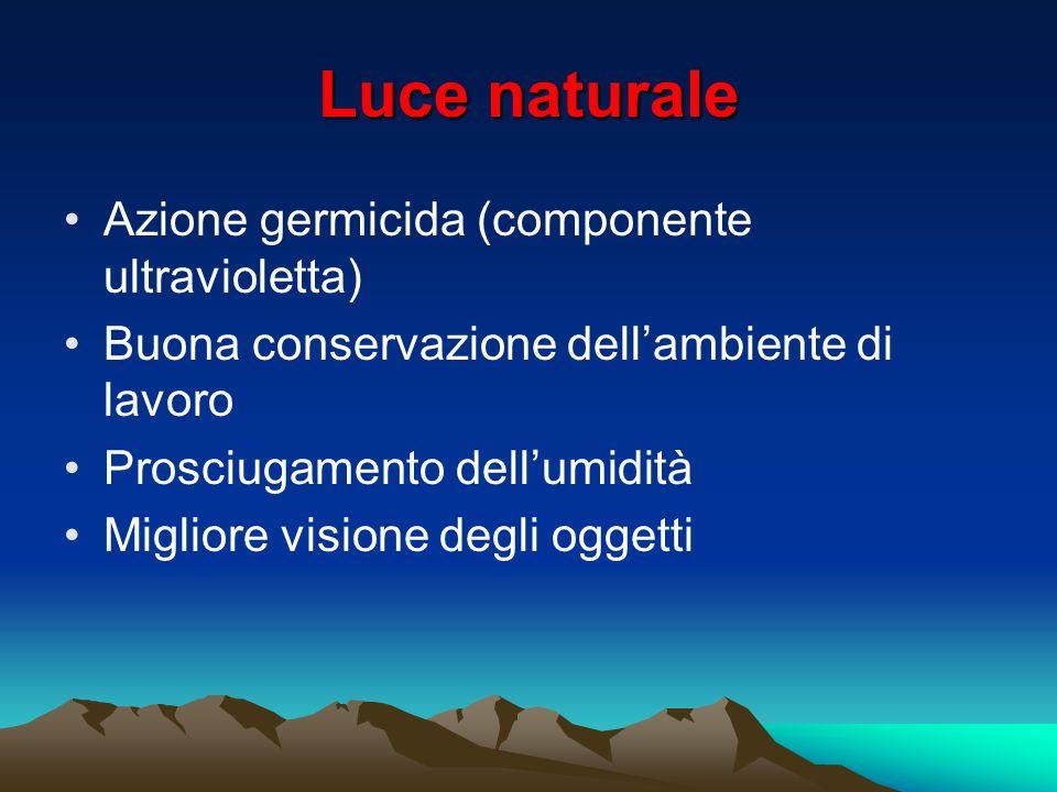 Luce naturale Azione germicida (componente ultravioletta)