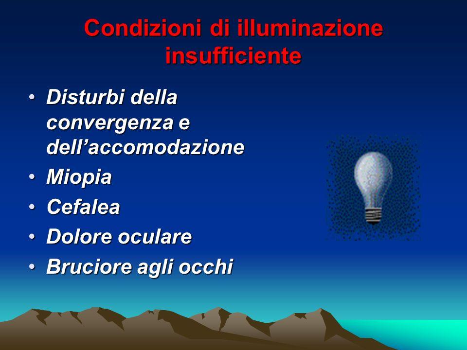 Condizioni di illuminazione insufficiente