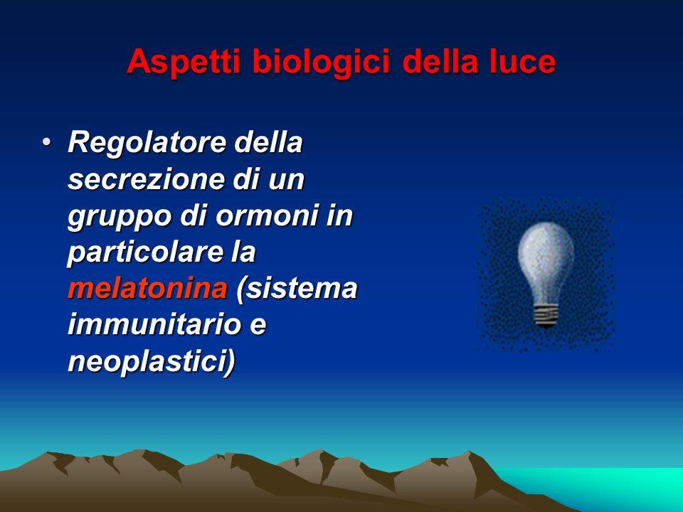 Aspetti biologici della luce