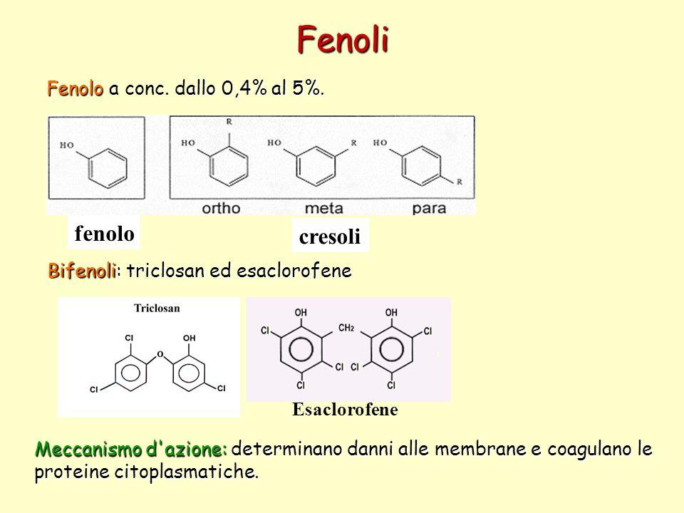 Fenoli fenolo cresoli Fenolo a conc. dallo 0,4% al 5%.