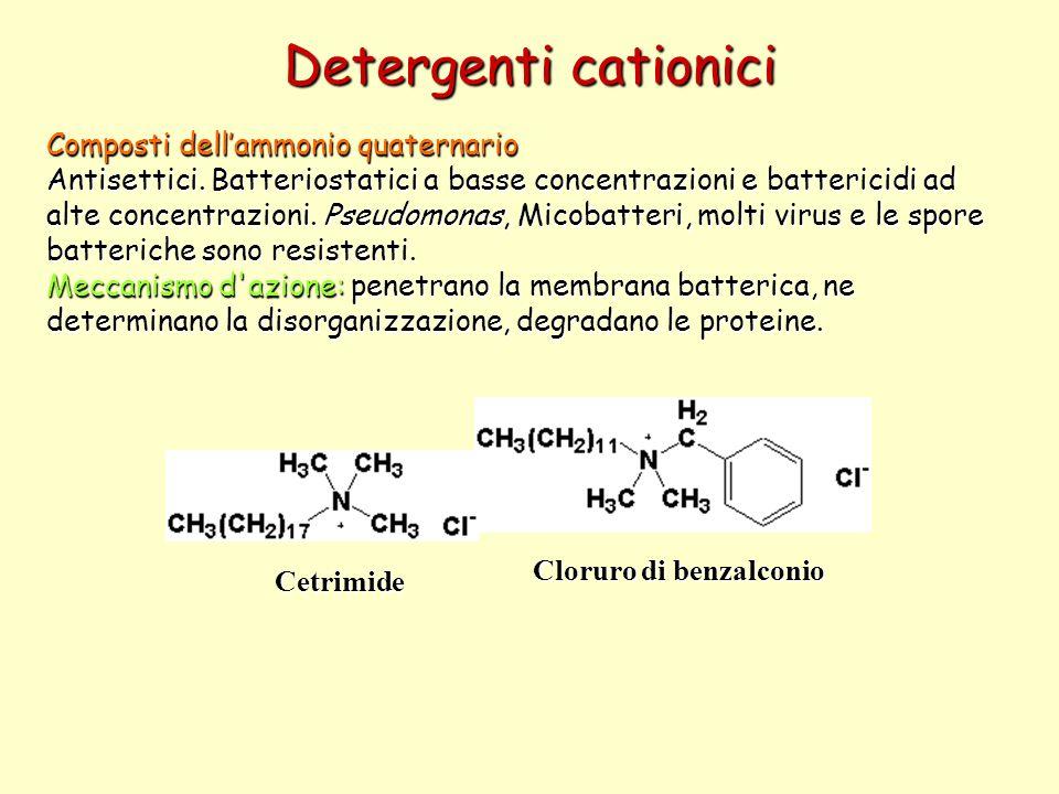 Detergenti cationici Composti dell'ammonio quaternario