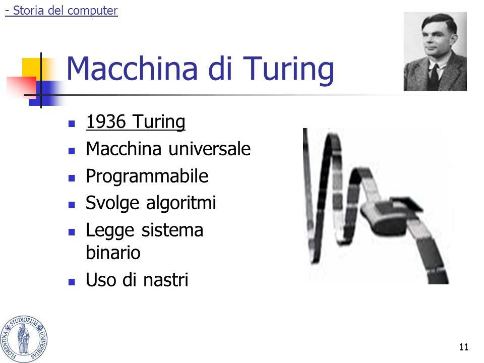 Macchina di Turing 1936 Turing Macchina universale Programmabile
