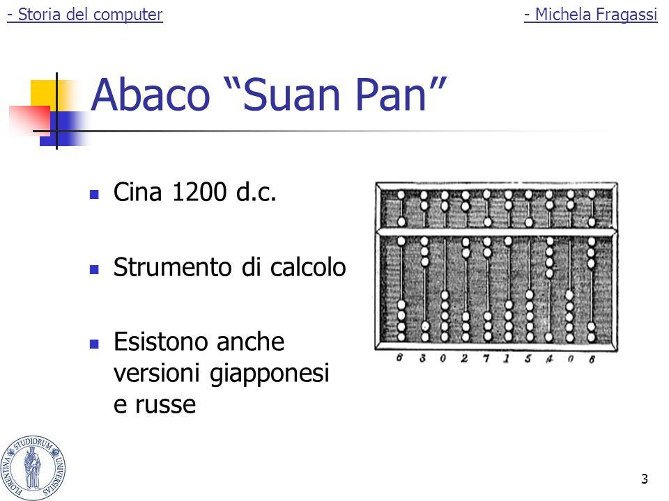 Abaco Suan Pan Cina 1200 d.c. Strumento di calcolo