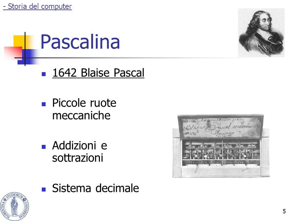 Pascalina 1642 Blaise Pascal Piccole ruote meccaniche