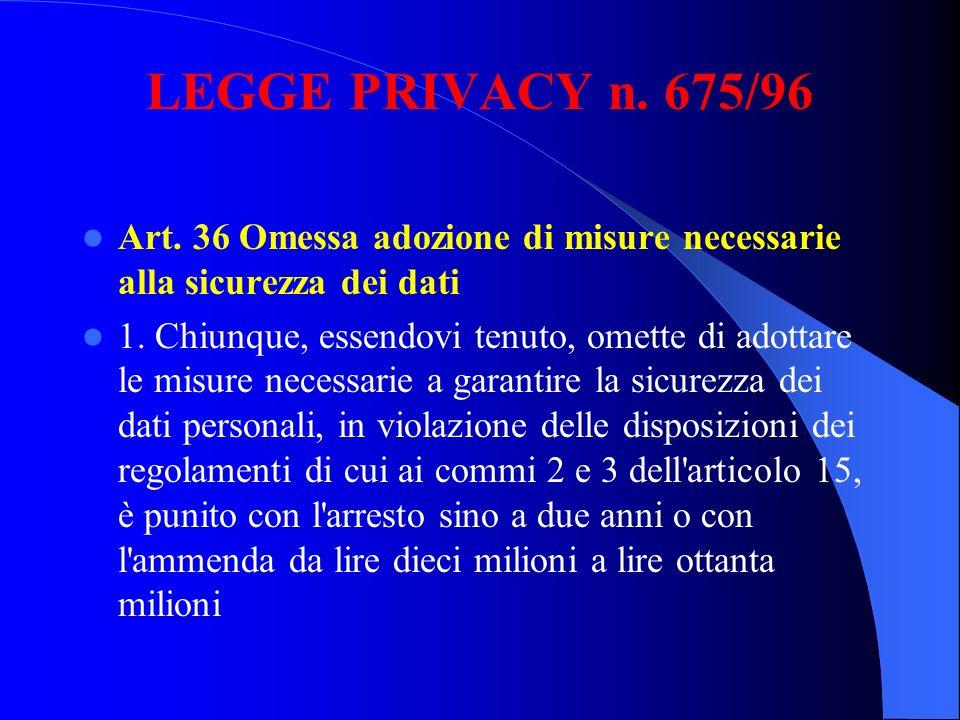 LEGGE PRIVACY n. 675/96 Art. 36 Omessa adozione di misure necessarie alla sicurezza dei dati.