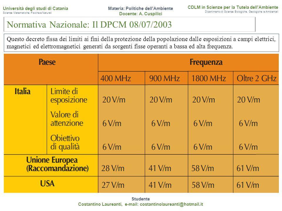 Normativa Nazionale: Il DPCM 08/07/2003