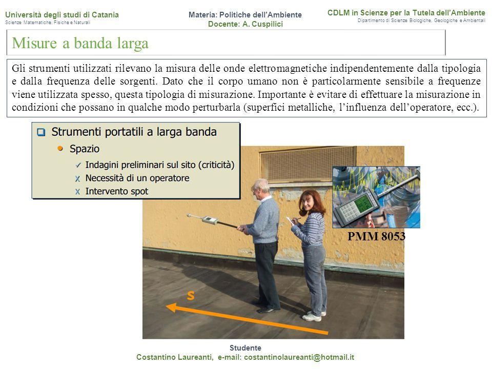 Misure a banda larga PMM 8053