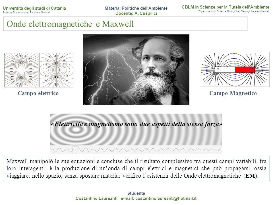 Onde elettromagnetiche e Maxwell