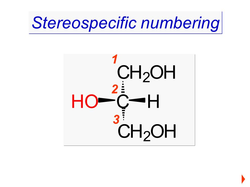 Stereospecific numbering