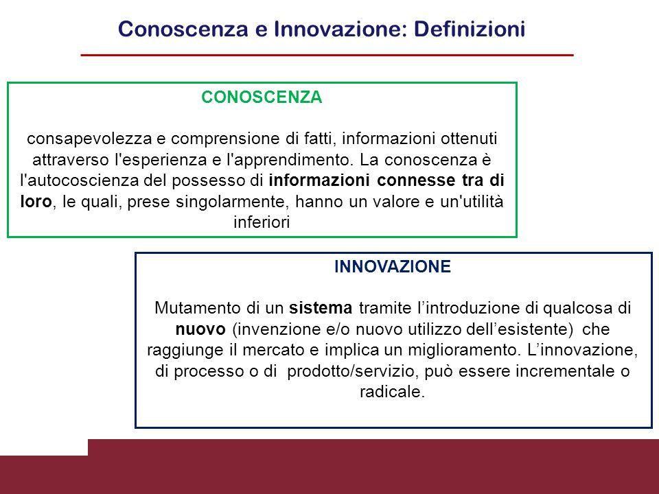 Conoscenza e Innovazione: Definizioni