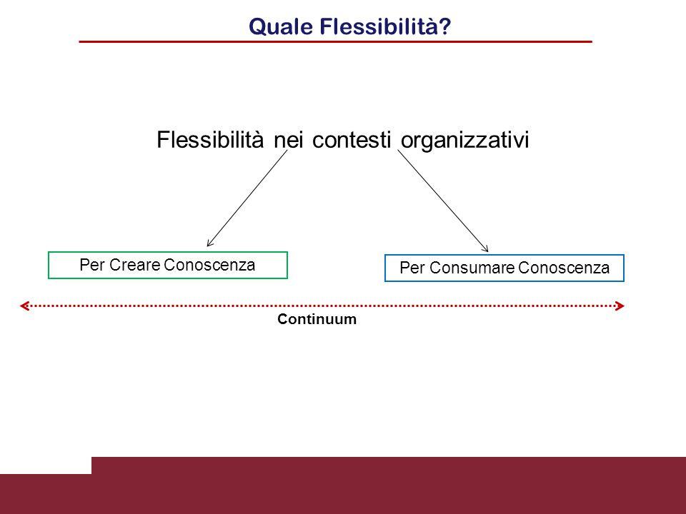 Flessibilità nei contesti organizzativi