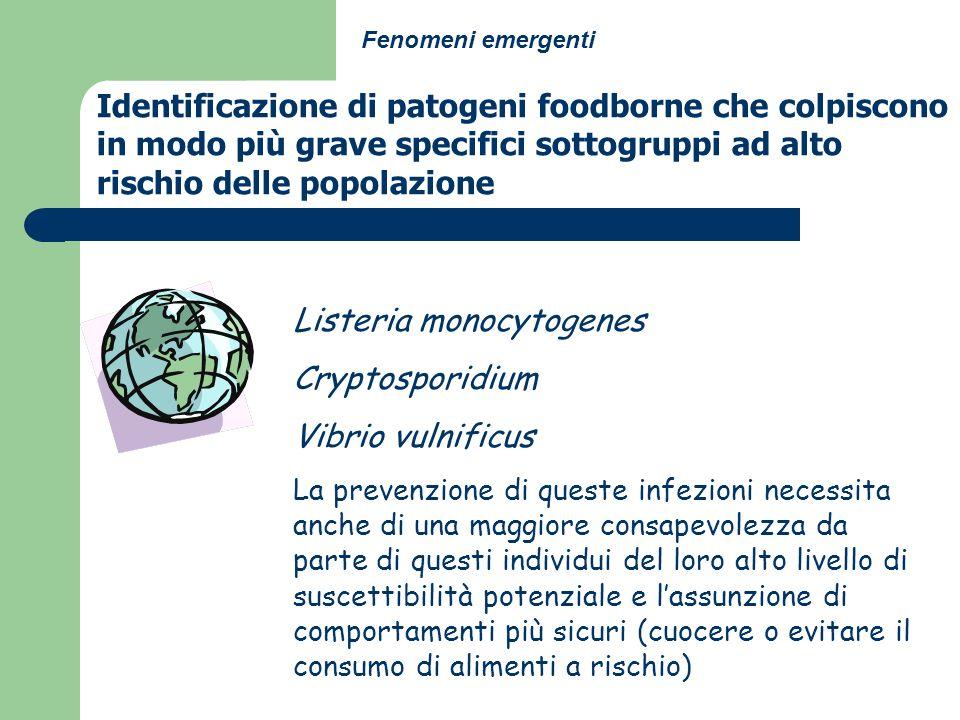Listeria monocytogenes Cryptosporidium Vibrio vulnificus