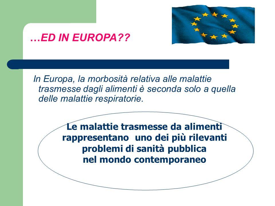 …ED IN EUROPA In Europa, la morbosità relativa alle malattie trasmesse dagli alimenti è seconda solo a quella delle malattie respiratorie.