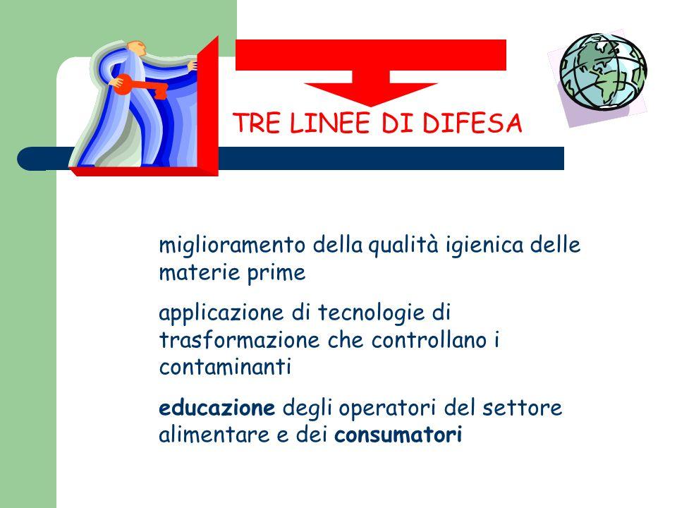 TRE LINEE DI DIFESA miglioramento della qualità igienica delle materie prime.