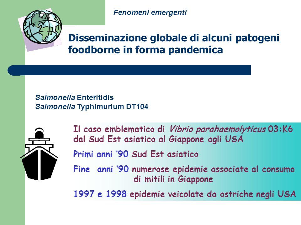 Disseminazione globale di alcuni patogeni foodborne in forma pandemica