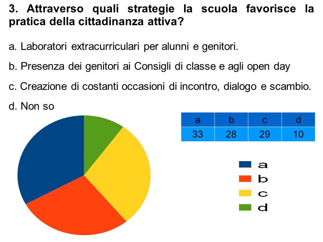 3. Attraverso quali strategie la scuola favorisce la pratica della cittadinanza attiva