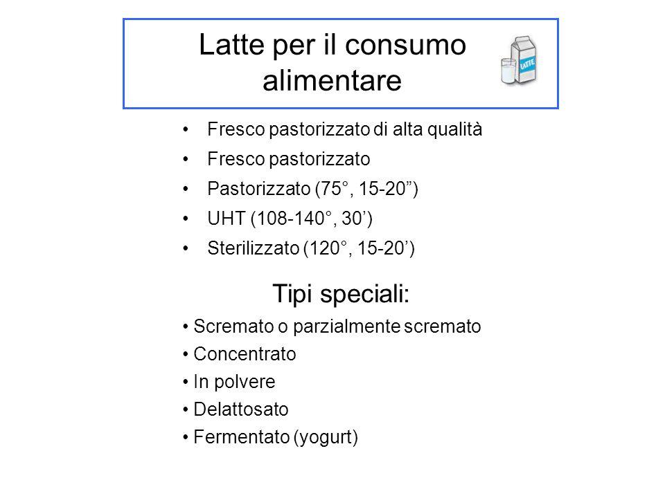 Latte per il consumo alimentare