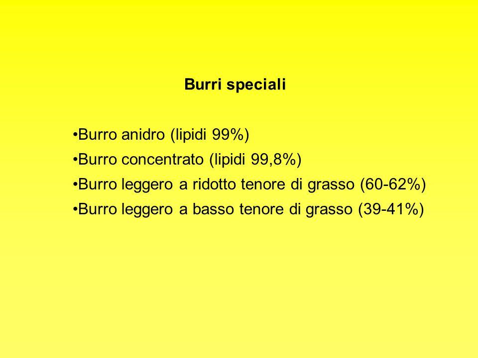 Burri speciali Burro anidro (lipidi 99%) Burro concentrato (lipidi 99,8%) Burro leggero a ridotto tenore di grasso (60-62%)
