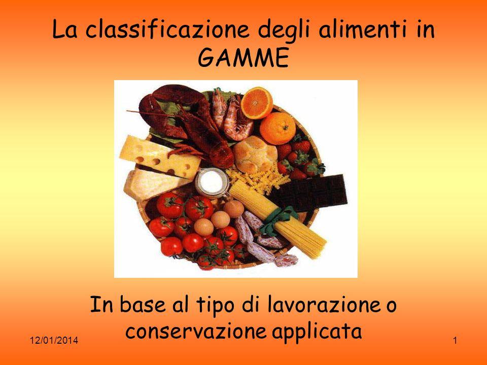 La classificazione degli alimenti in GAMME